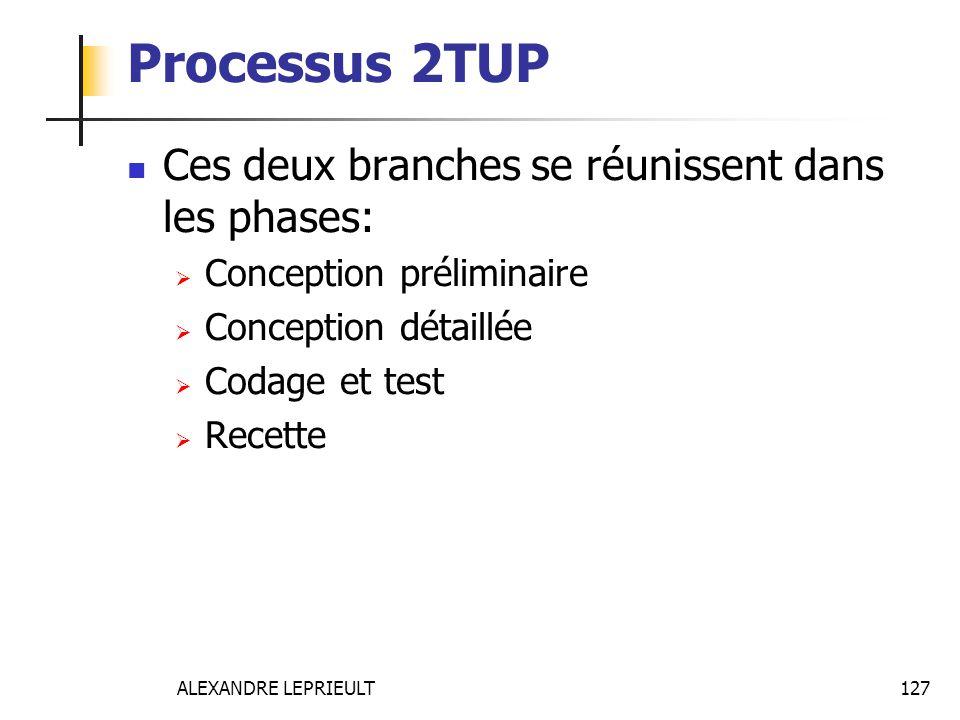 Processus 2TUP Ces deux branches se réunissent dans les phases:
