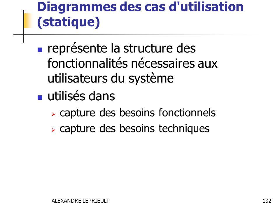 Diagrammes des cas d utilisation (statique)