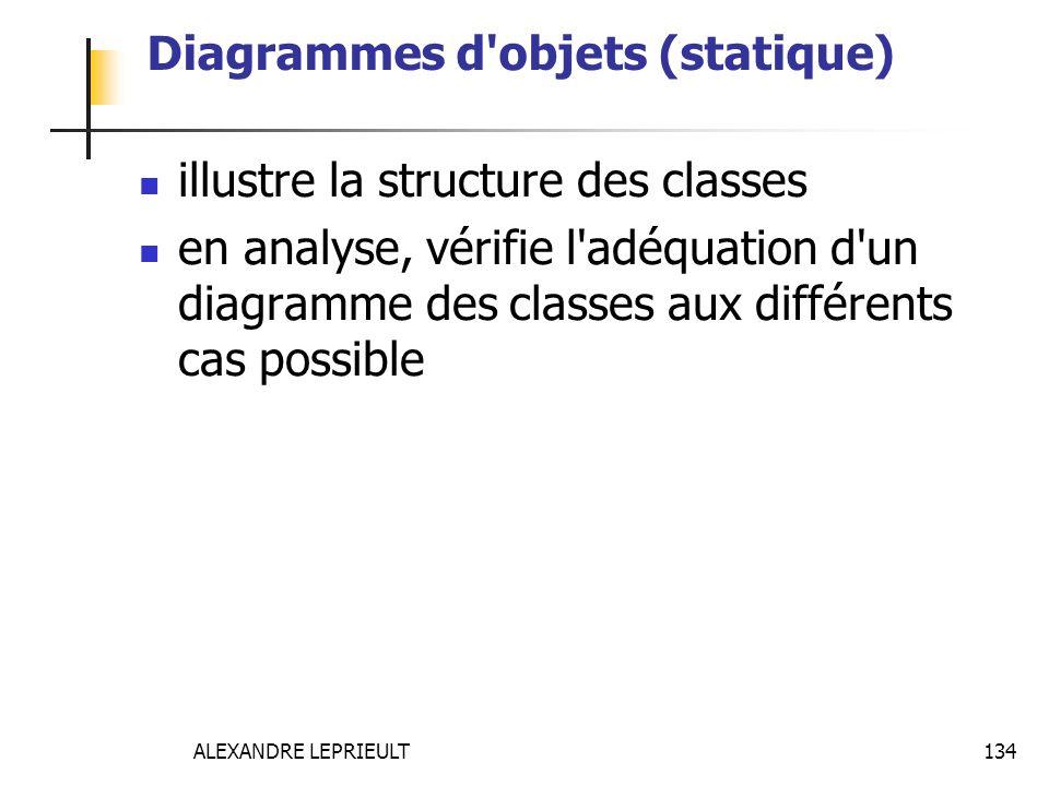 Diagrammes d objets (statique)