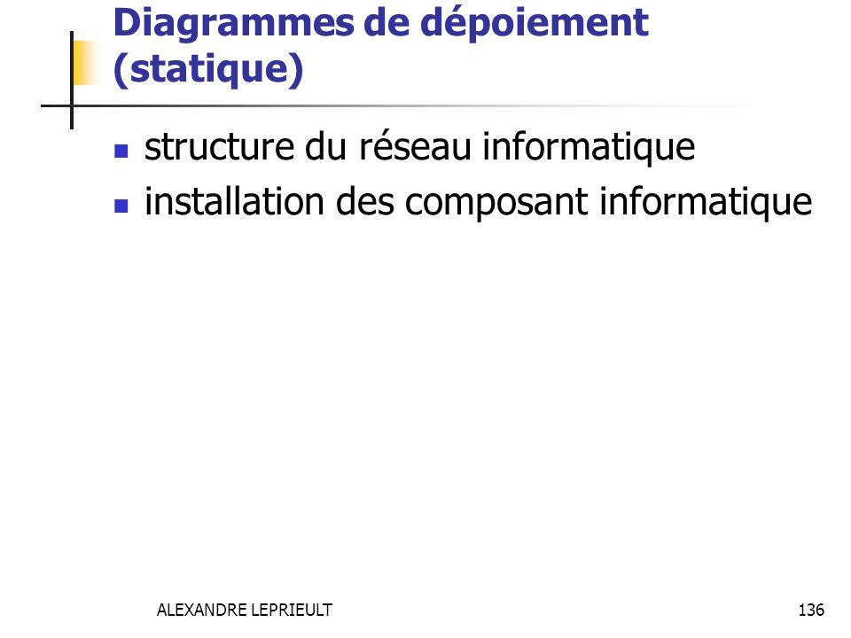 Diagrammes de dépoiement (statique)