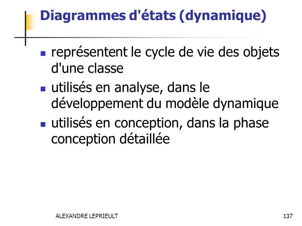 Diagrammes d états (dynamique)