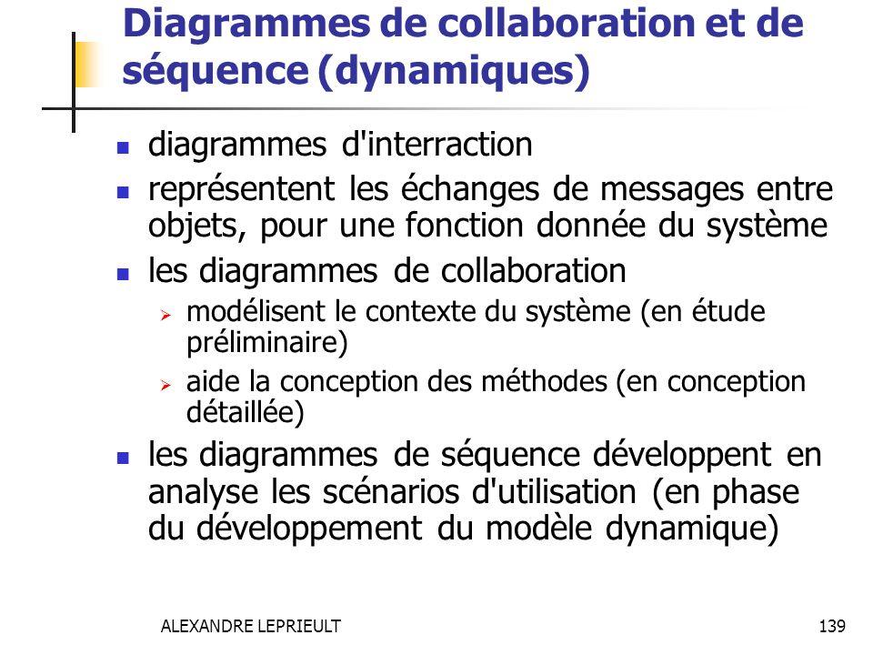 Diagrammes de collaboration et de séquence (dynamiques)