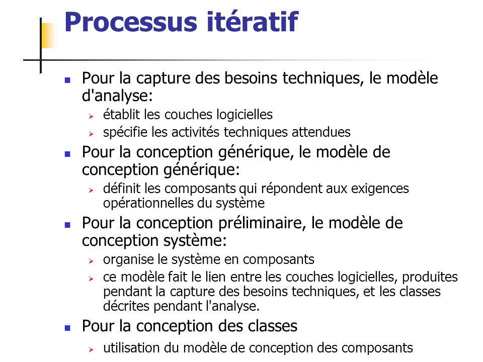 Processus itératif Pour la capture des besoins techniques, le modèle d analyse: établit les couches logicielles.