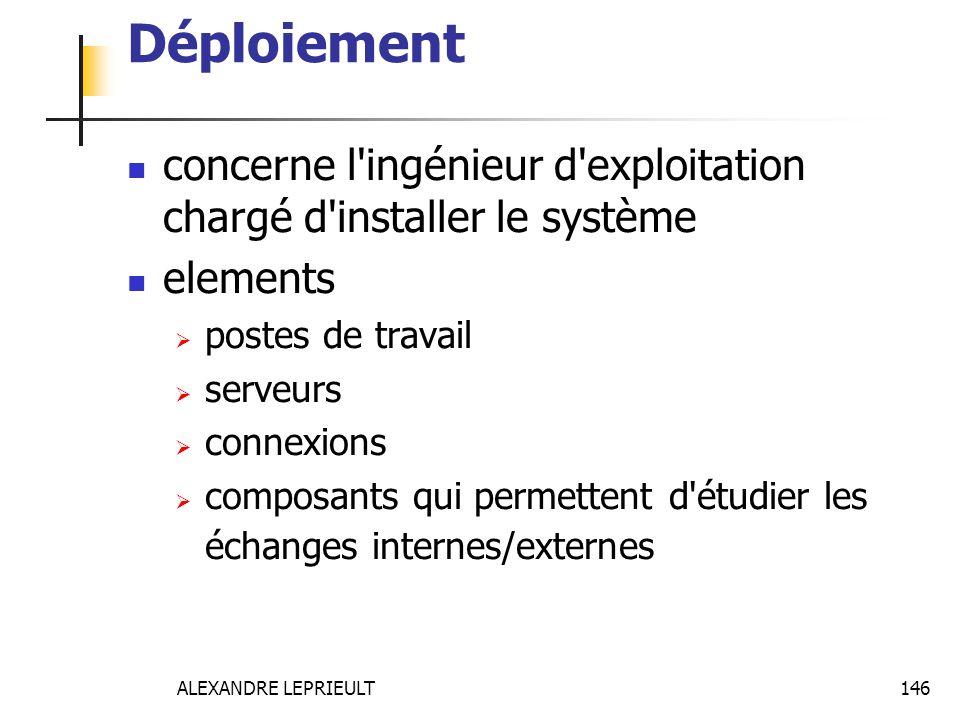 Déploiement concerne l ingénieur d exploitation chargé d installer le système. elements. postes de travail.