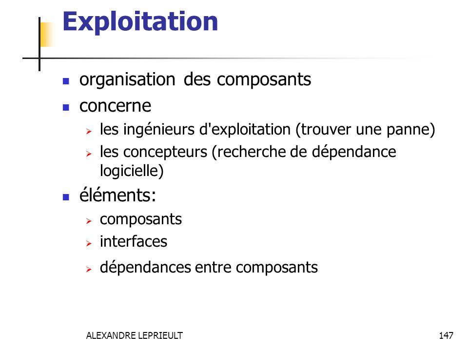 Exploitation organisation des composants concerne éléments: