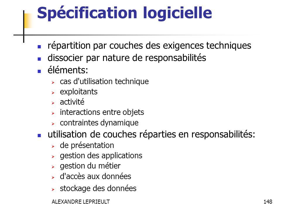 Spécification logicielle