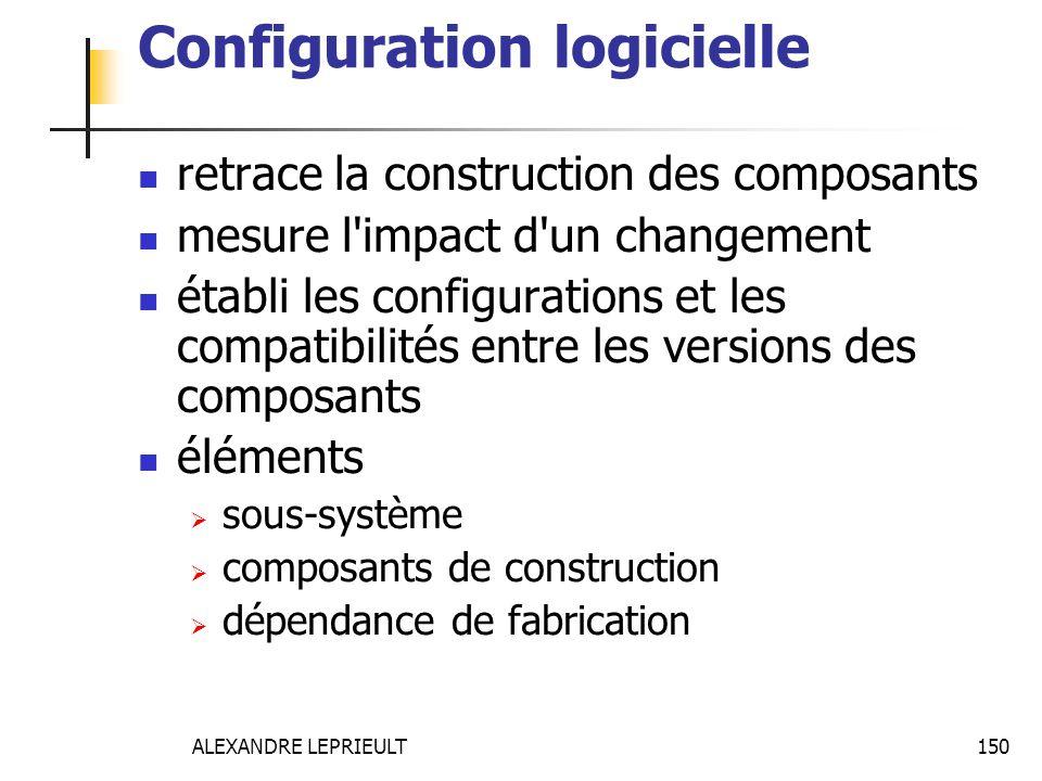 Configuration logicielle