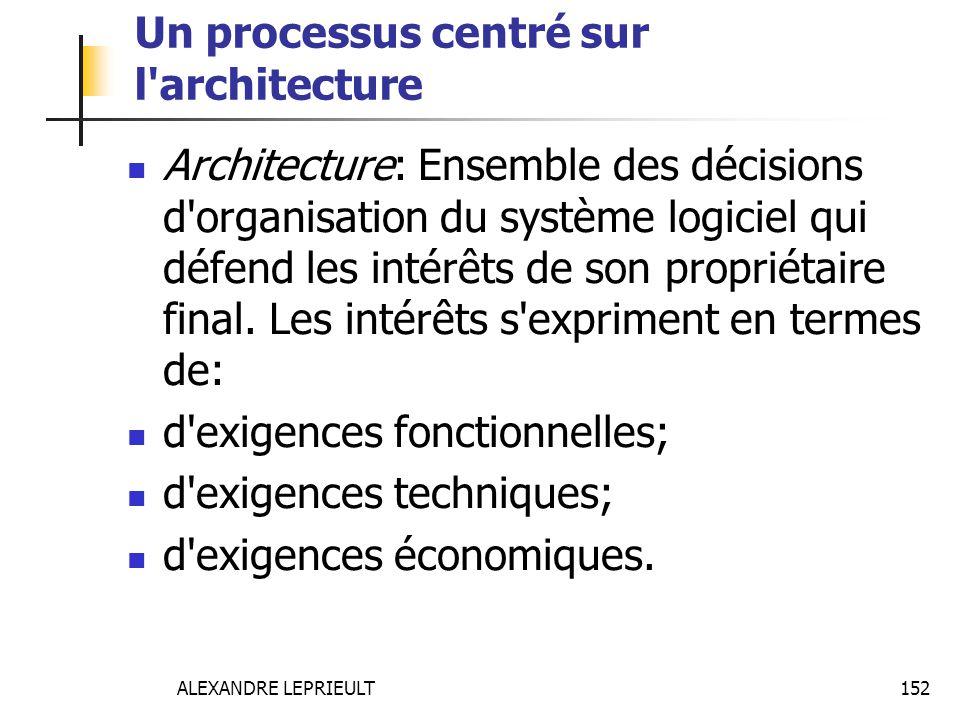 Un processus centré sur l architecture
