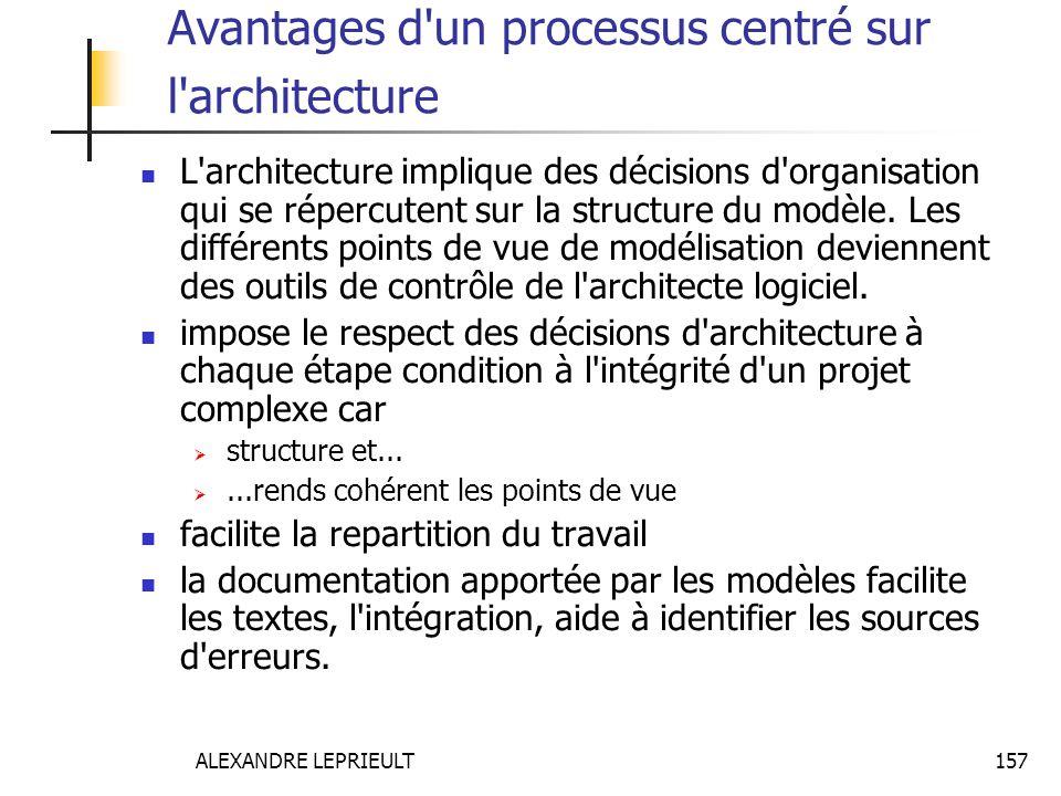 Avantages d un processus centré sur l architecture