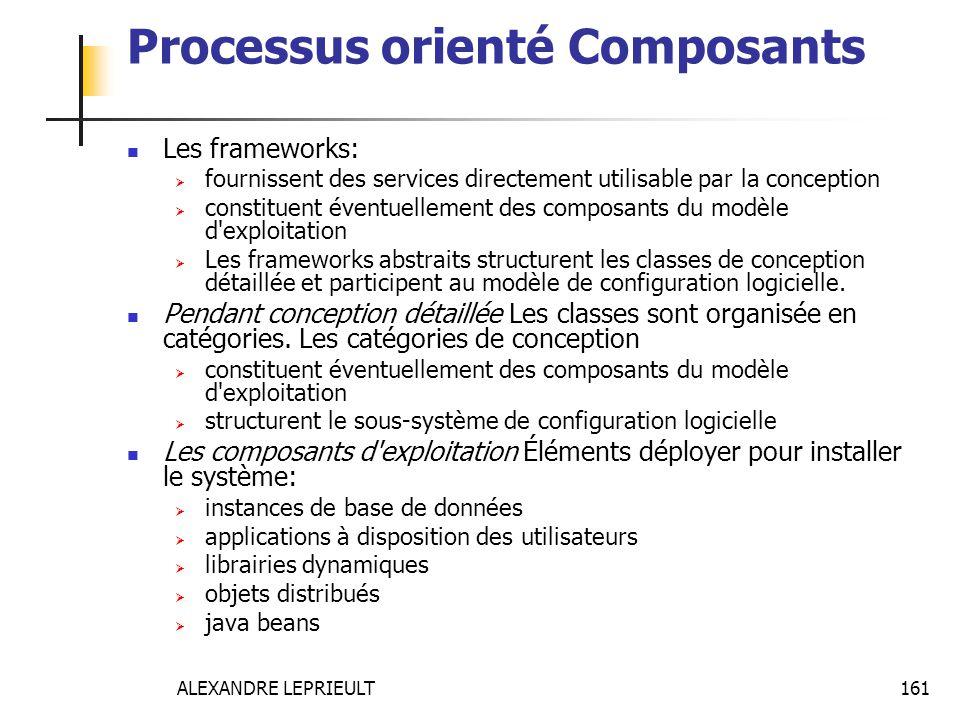 Processus orienté Composants