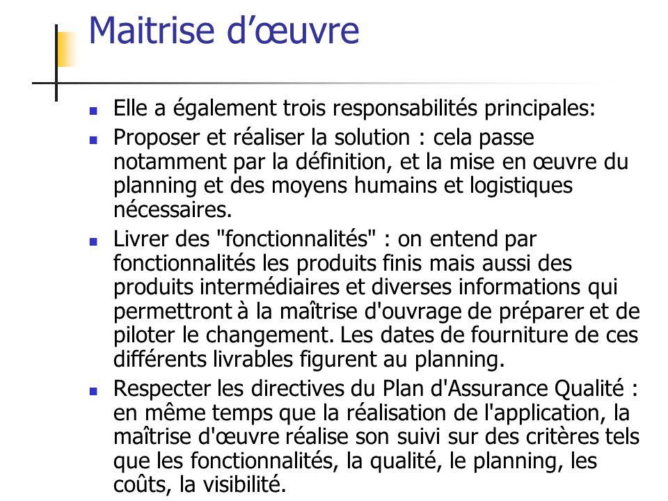 Maitrise d'œuvre Elle a également trois responsabilités principales:
