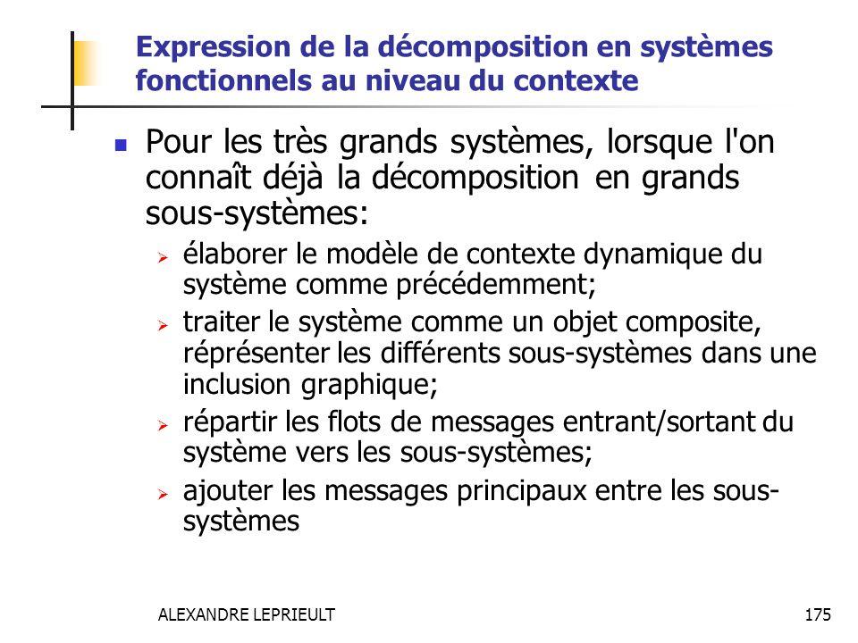 Expression de la décomposition en systèmes fonctionnels au niveau du contexte
