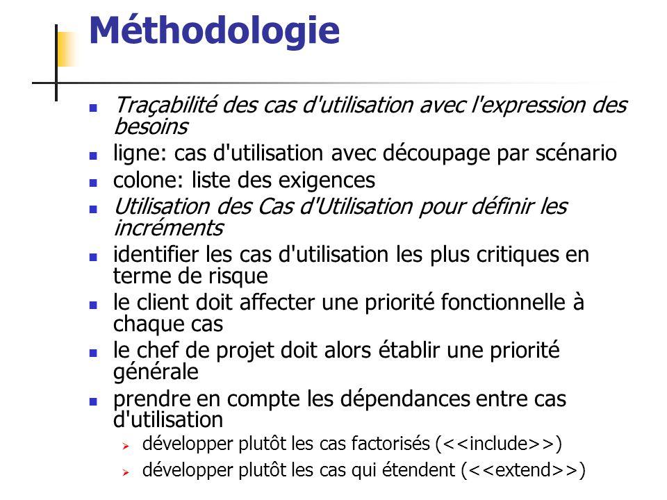 Méthodologie Traçabilité des cas d utilisation avec l expression des besoins. ligne: cas d utilisation avec découpage par scénario.