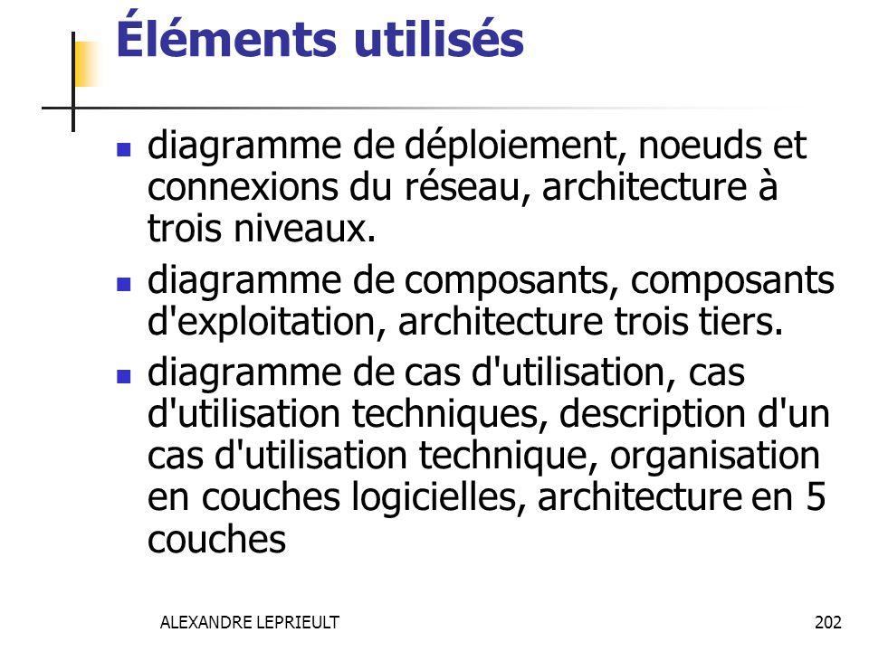 Éléments utilisés diagramme de déploiement, noeuds et connexions du réseau, architecture à trois niveaux.