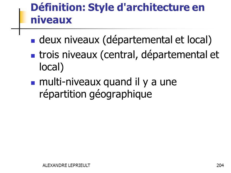 Définition: Style d architecture en niveaux