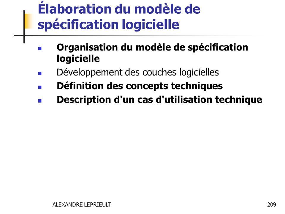 Élaboration du modèle de spécification logicielle