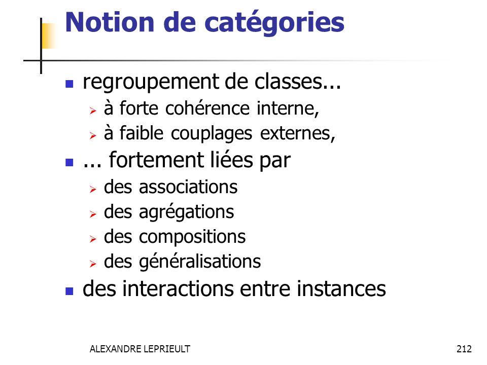 Notion de catégories regroupement de classes...