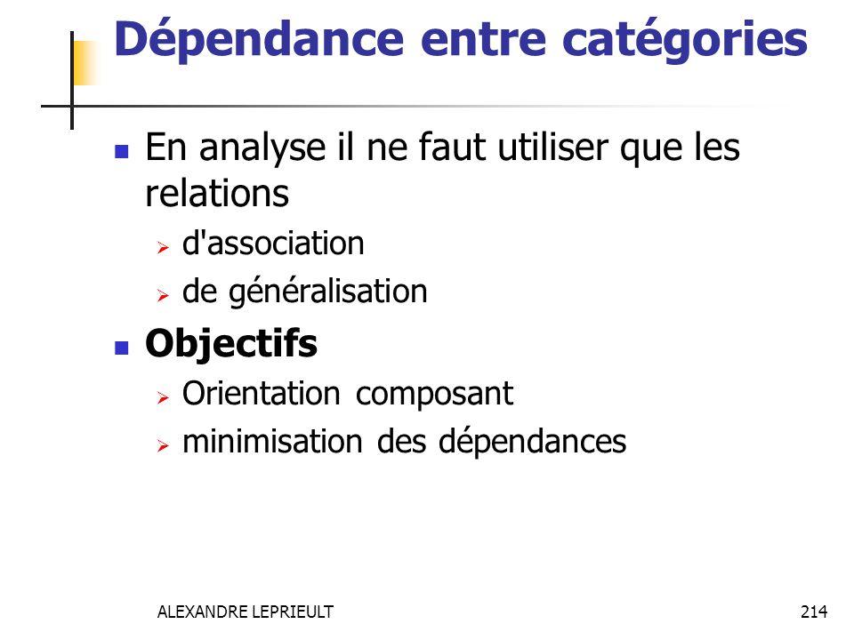 Dépendance entre catégories
