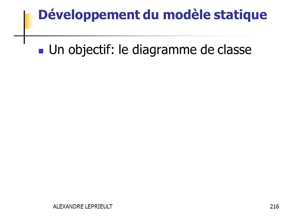 Développement du modèle statique