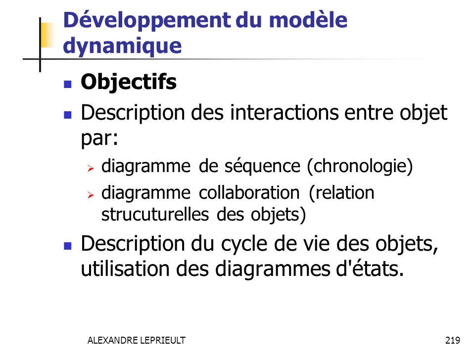 Développement du modèle dynamique