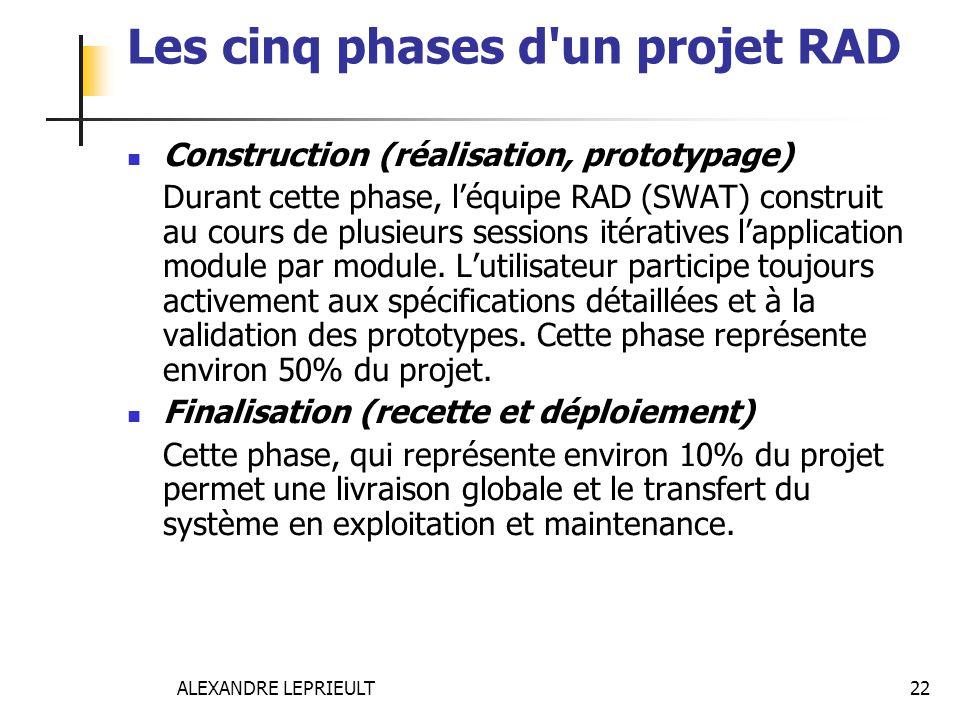 Les cinq phases d un projet RAD