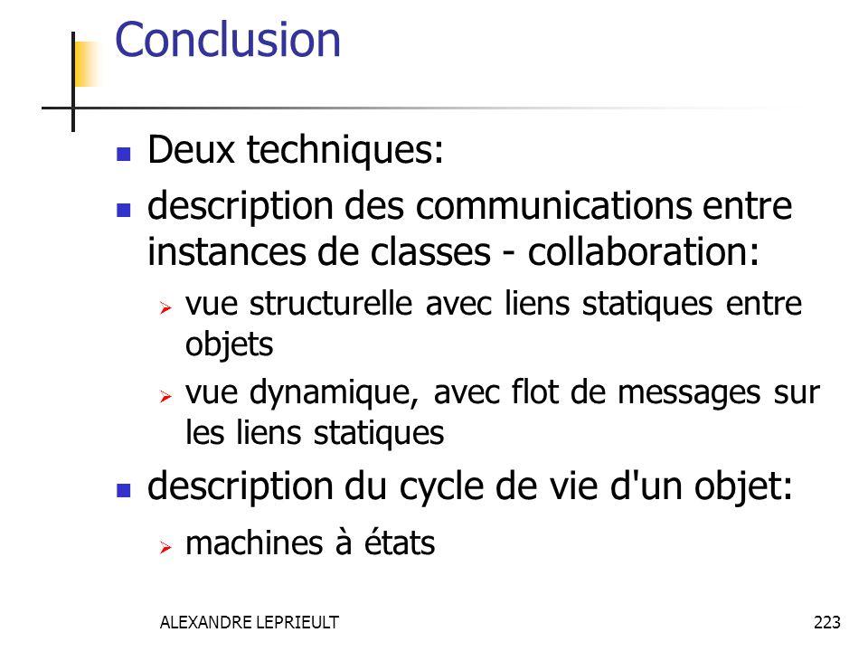 Conclusion Deux techniques: