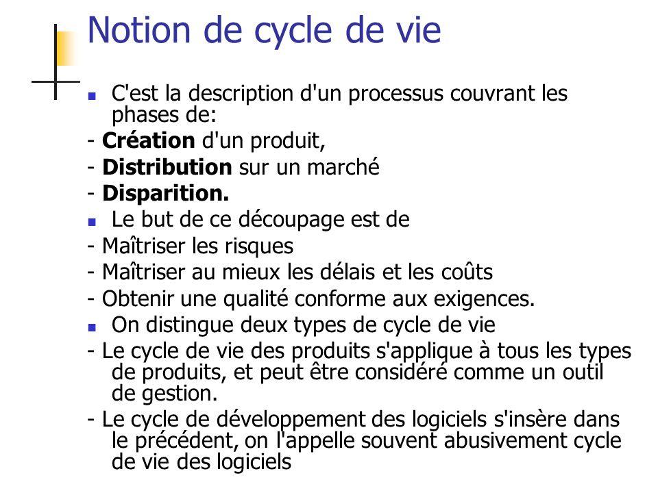Notion de cycle de vie C est la description d un processus couvrant les phases de: - Création d un produit,