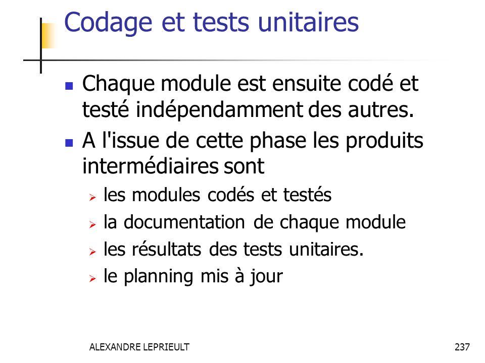 Codage et tests unitaires