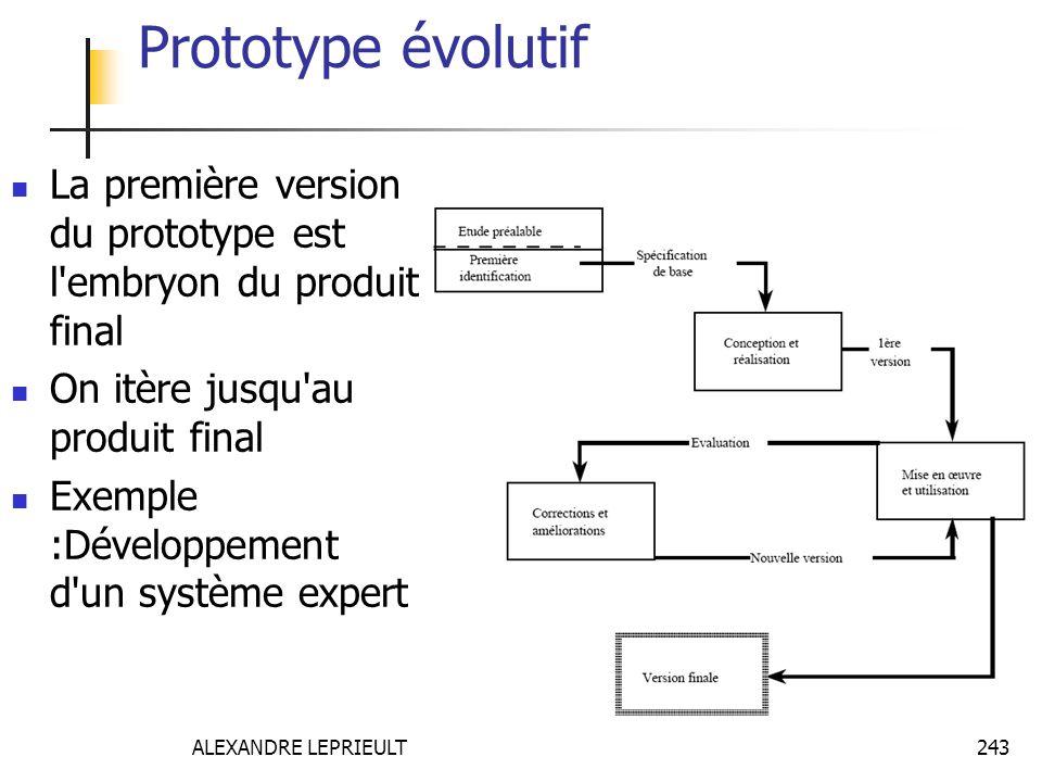 Prototype évolutif La première version du prototype est l embryon du produit final. On itère jusqu au produit final.