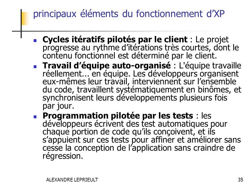 principaux éléments du fonctionnement d'XP