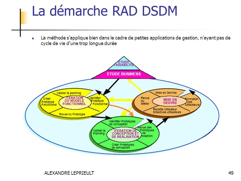 La démarche RAD DSDM La méthode s applique bien dans le cadre de petites applications de gestion, n ayant pas de cycle de vie d une trop longue durée.