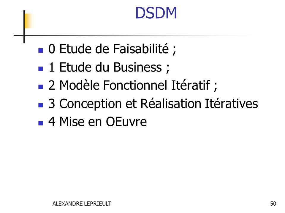 DSDM 0 Etude de Faisabilité ; 1 Etude du Business ;