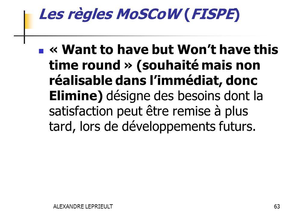 Les règles MoSCoW (FISPE)