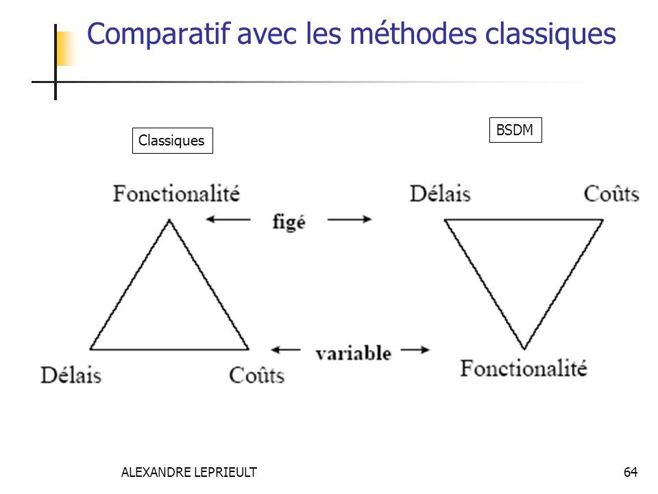 Comparatif avec les méthodes classiques