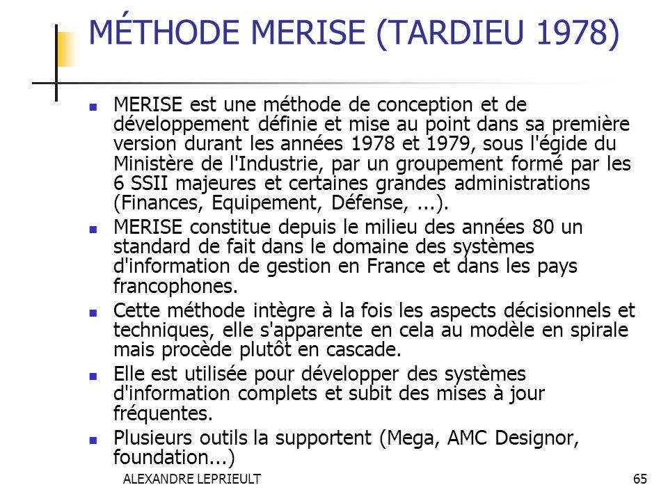 MÉTHODE MERISE (TARDIEU 1978)