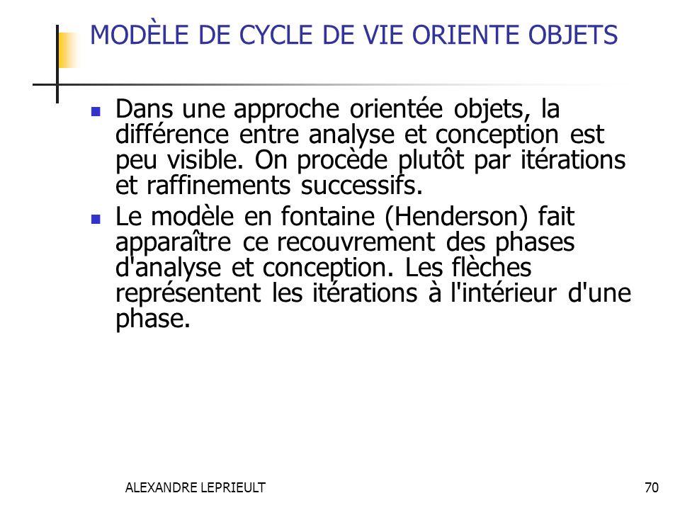 MODÈLE DE CYCLE DE VIE ORIENTE OBJETS