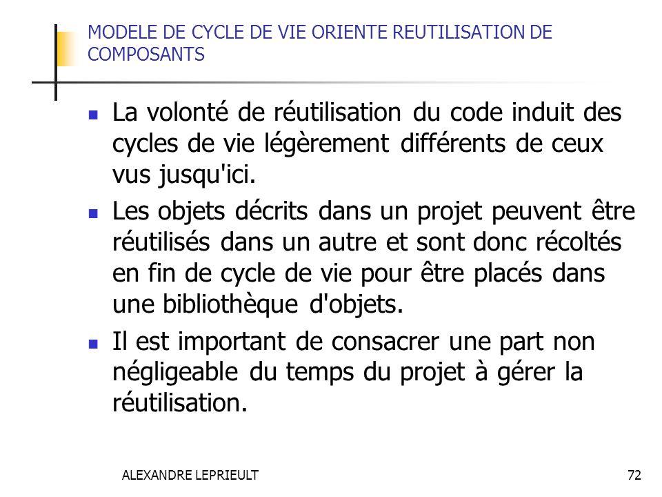 MODELE DE CYCLE DE VIE ORIENTE REUTILISATION DE COMPOSANTS
