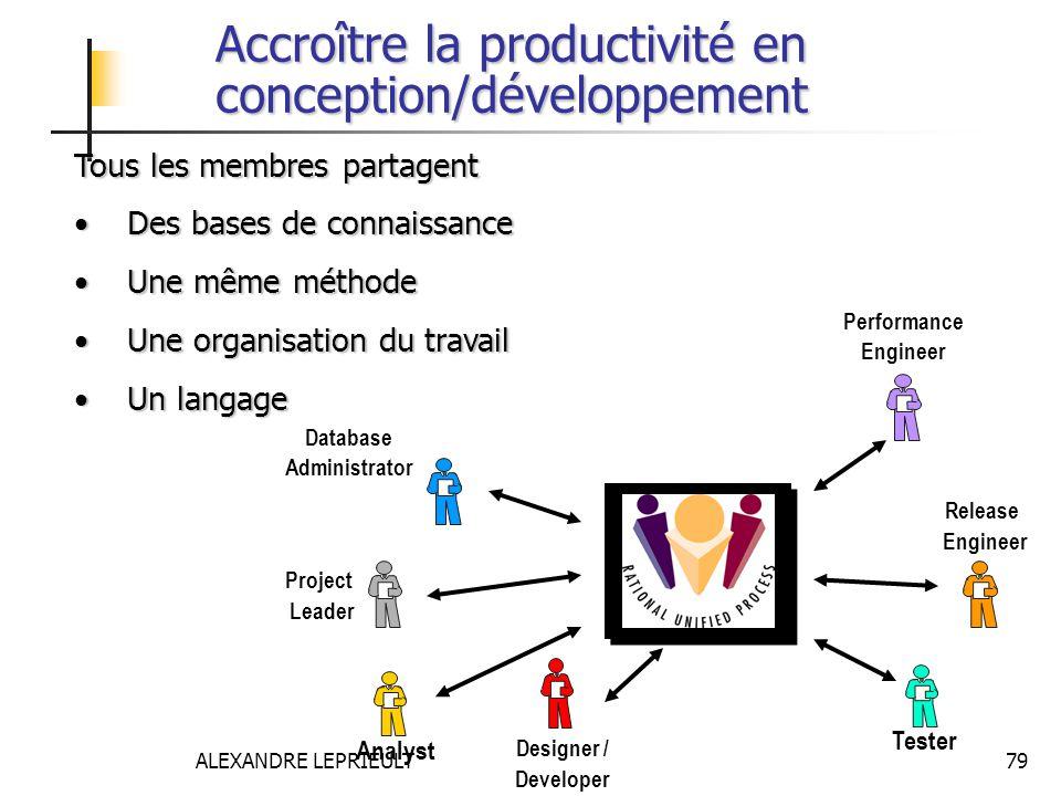 Accroître la productivité en conception/développement