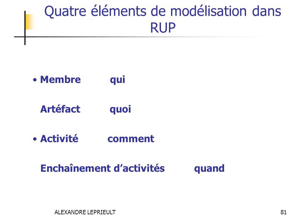Quatre éléments de modélisation dans RUP
