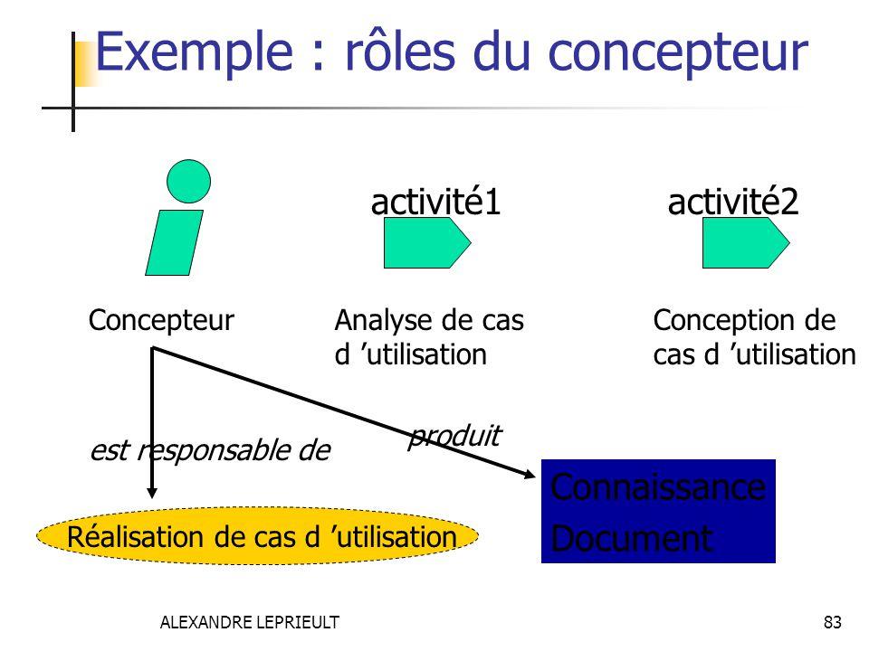 Exemple : rôles du concepteur