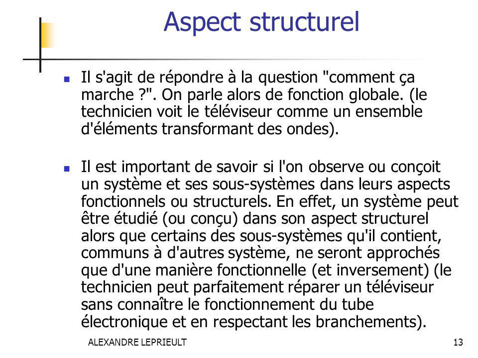 Aspect structurel