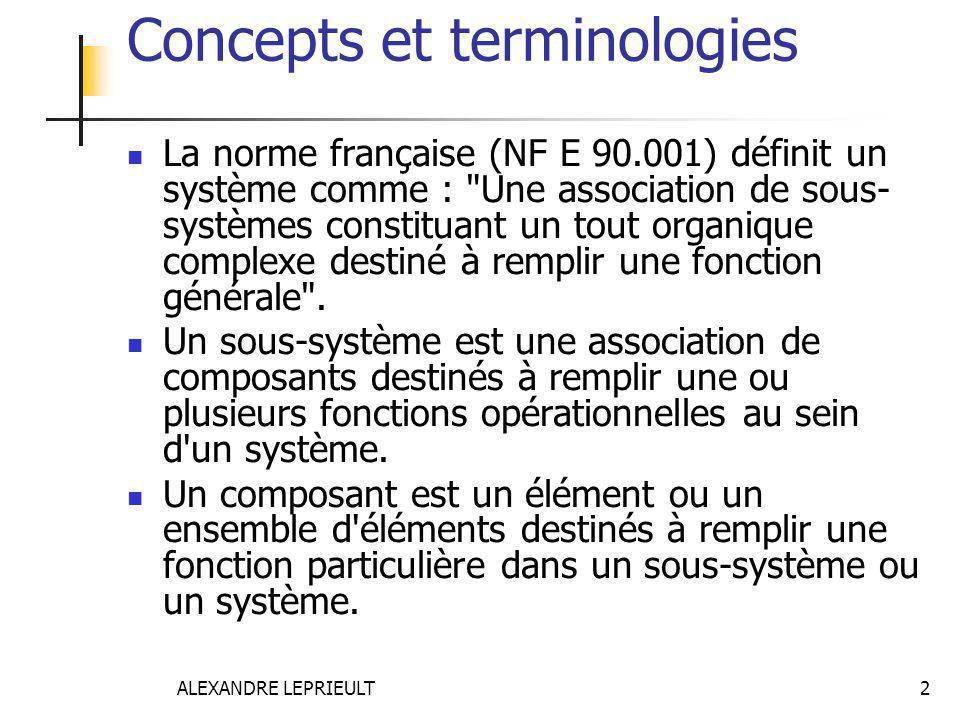 Concepts et terminologies