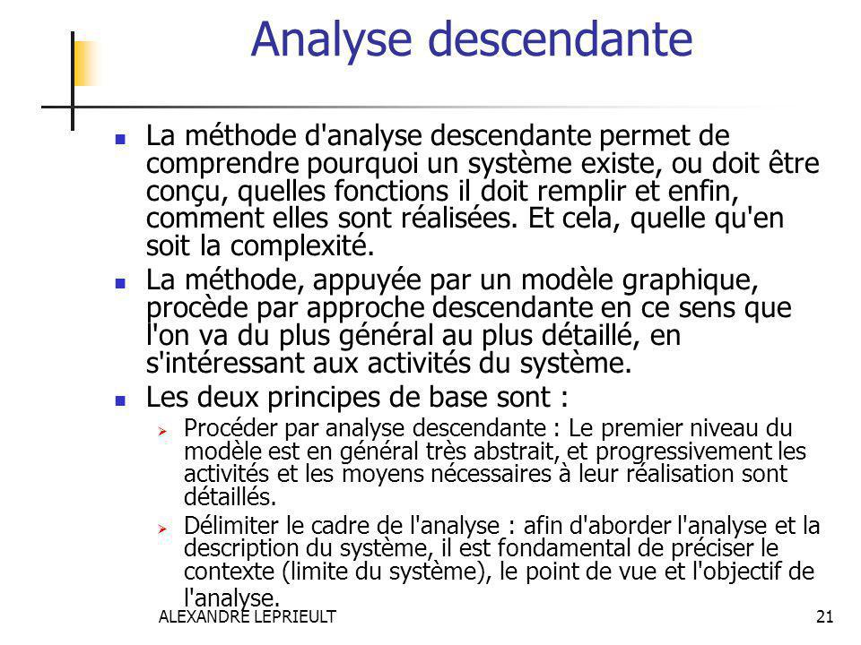 Analyse descendante