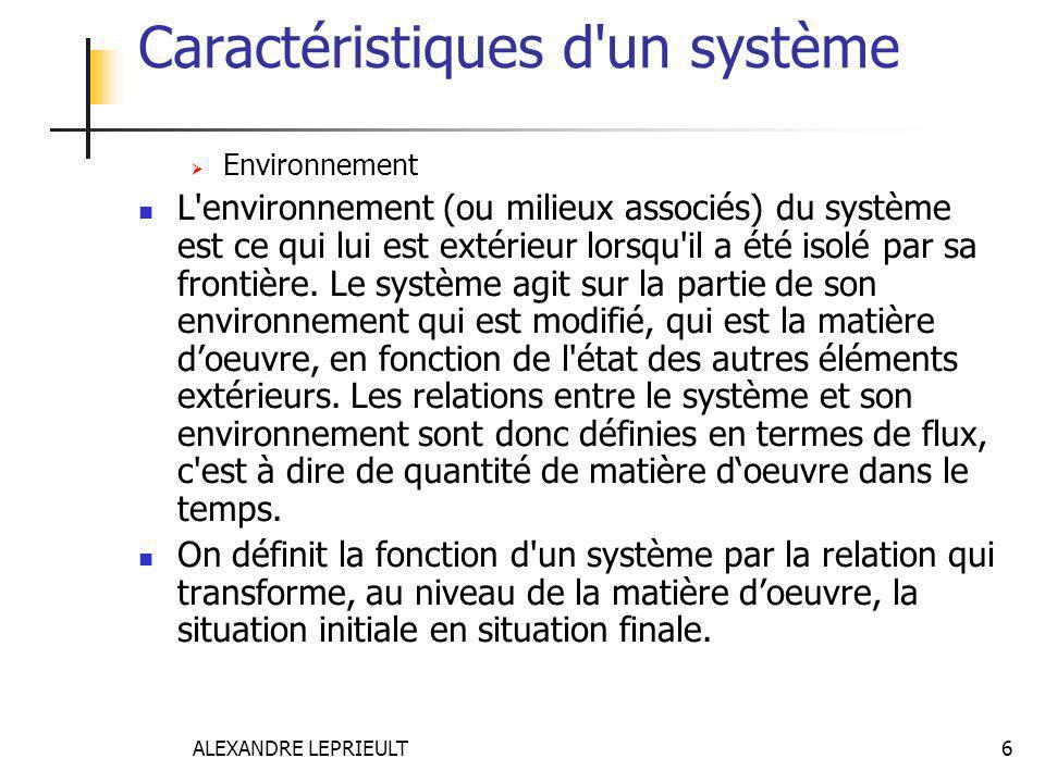 Caractéristiques d un système