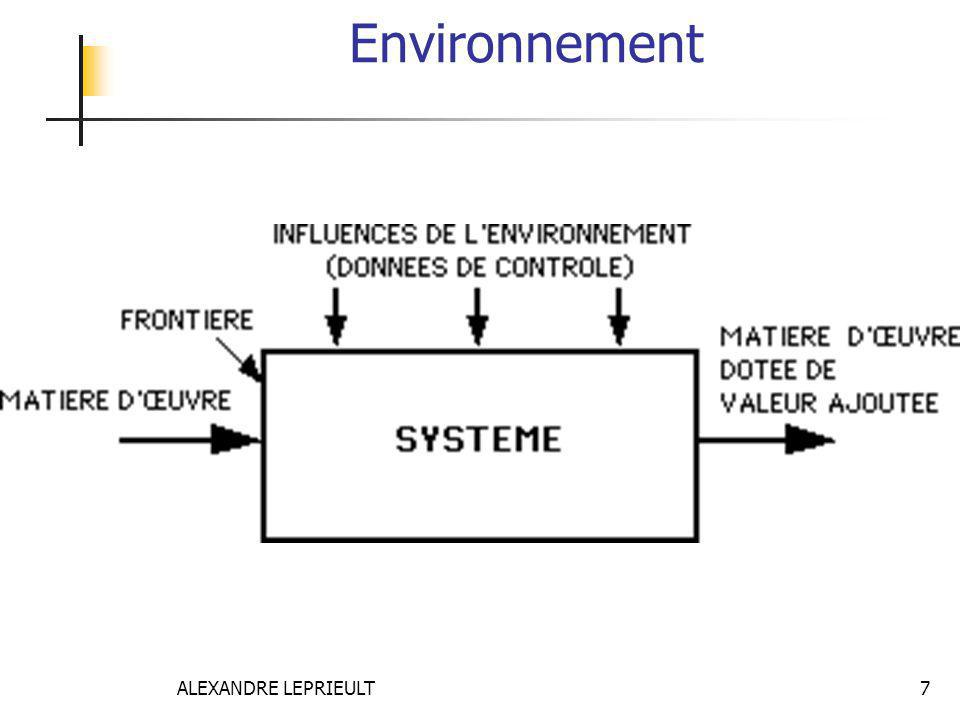 Environnement ALEXANDRE LEPRIEULT