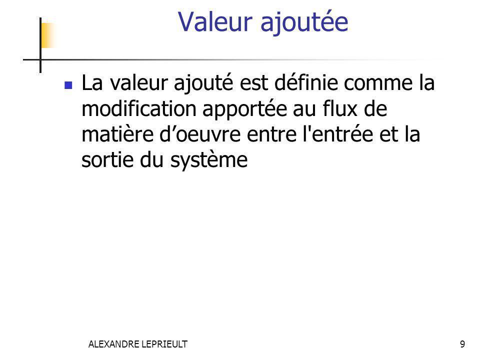 Valeur ajoutée La valeur ajouté est définie comme la modification apportée au flux de matière d'oeuvre entre l entrée et la sortie du système.