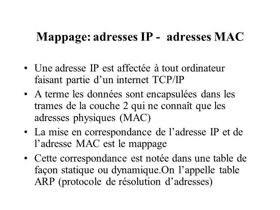 Mappage: adresses IP - adresses MAC