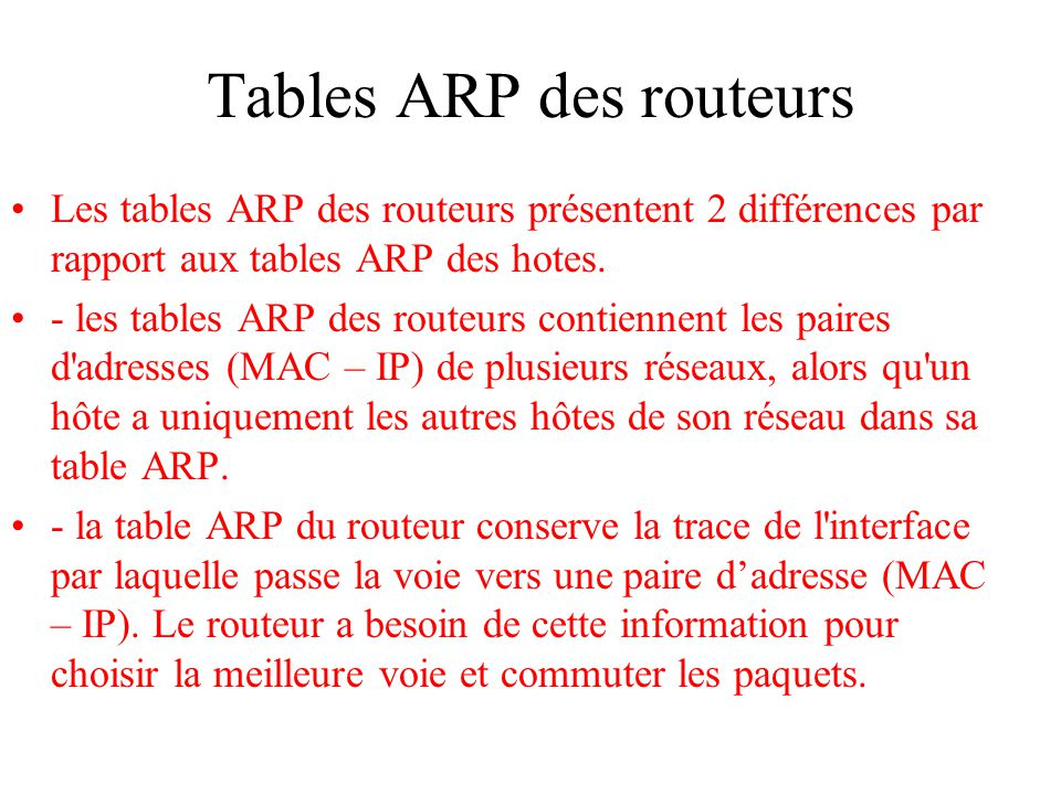 Tables ARP des routeurs