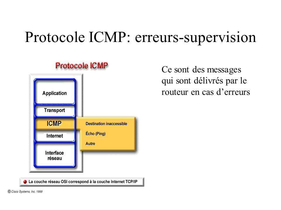 Protocole ICMP: erreurs-supervision