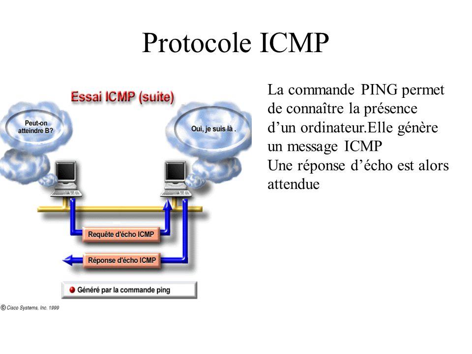 Protocole ICMP La commande PING permet de connaître la présence d'un ordinateur.Elle génère un message ICMP.